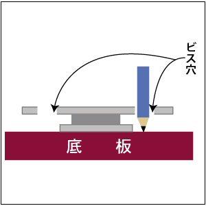 印をつけるイラスト.jpg